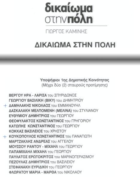 Ψηφοδελτιο 1ης Δημ. Κοινοτητας Αθηναιων